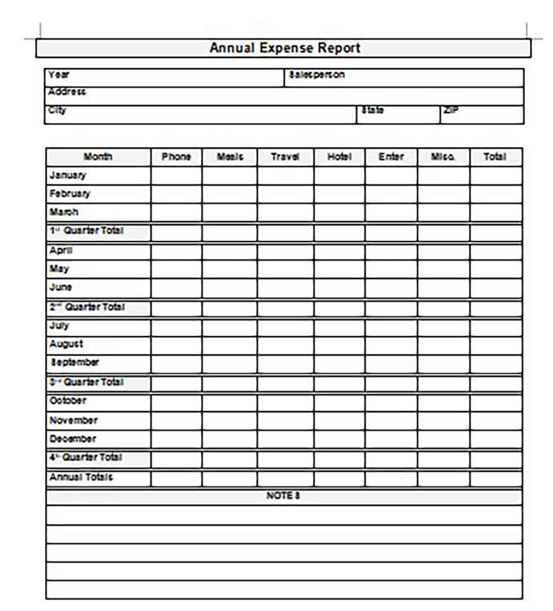Annual Expense Report templates