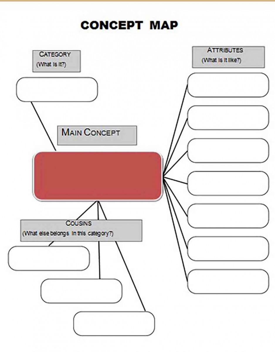 Conceptmap3 1