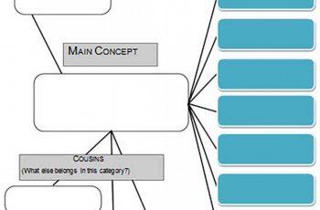 Conceptmap3