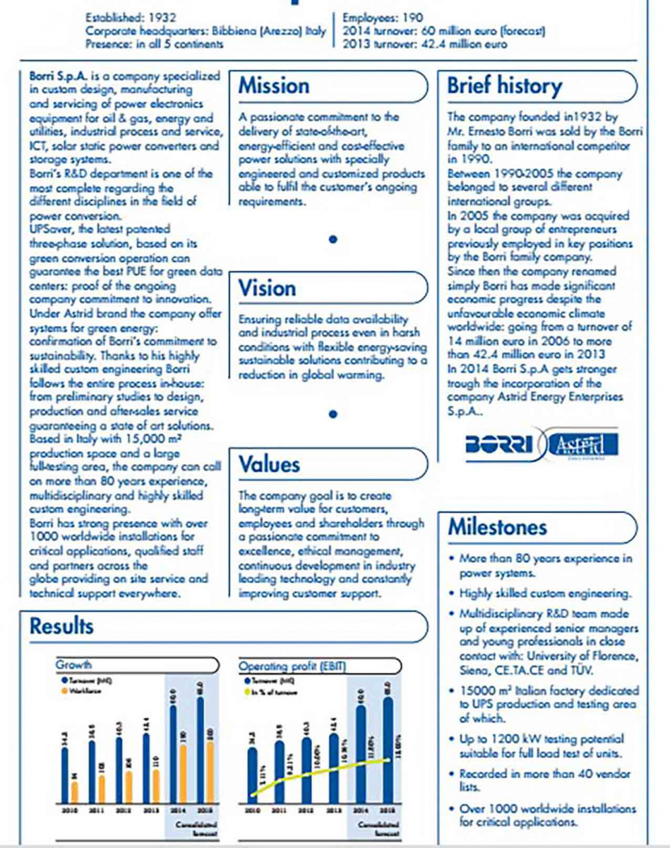 Corporate Fact Sheet templates