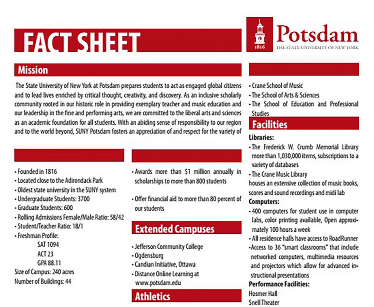 Fact Sheet templates Format Printable
