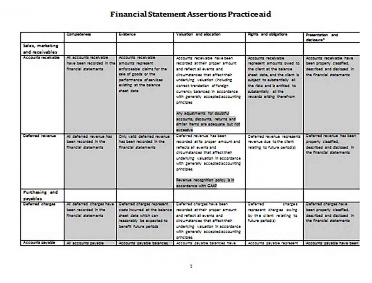 Financial Statement Assertions Practice Aid