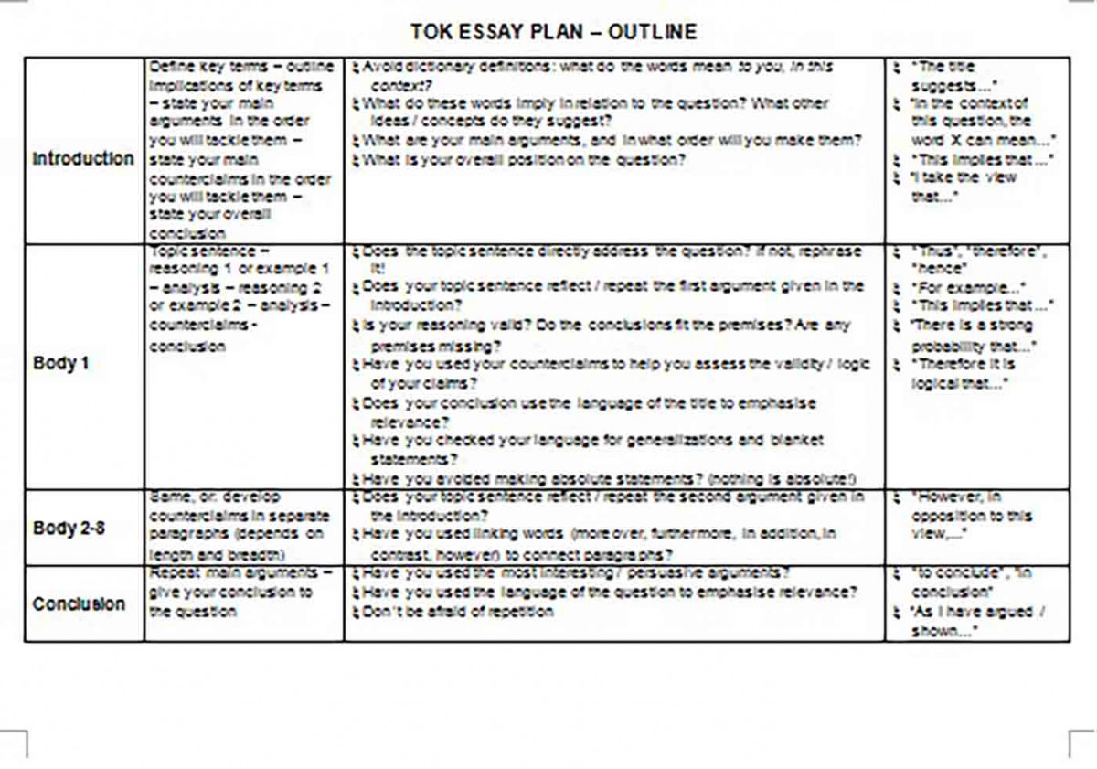 Printable Essay Plan Outline