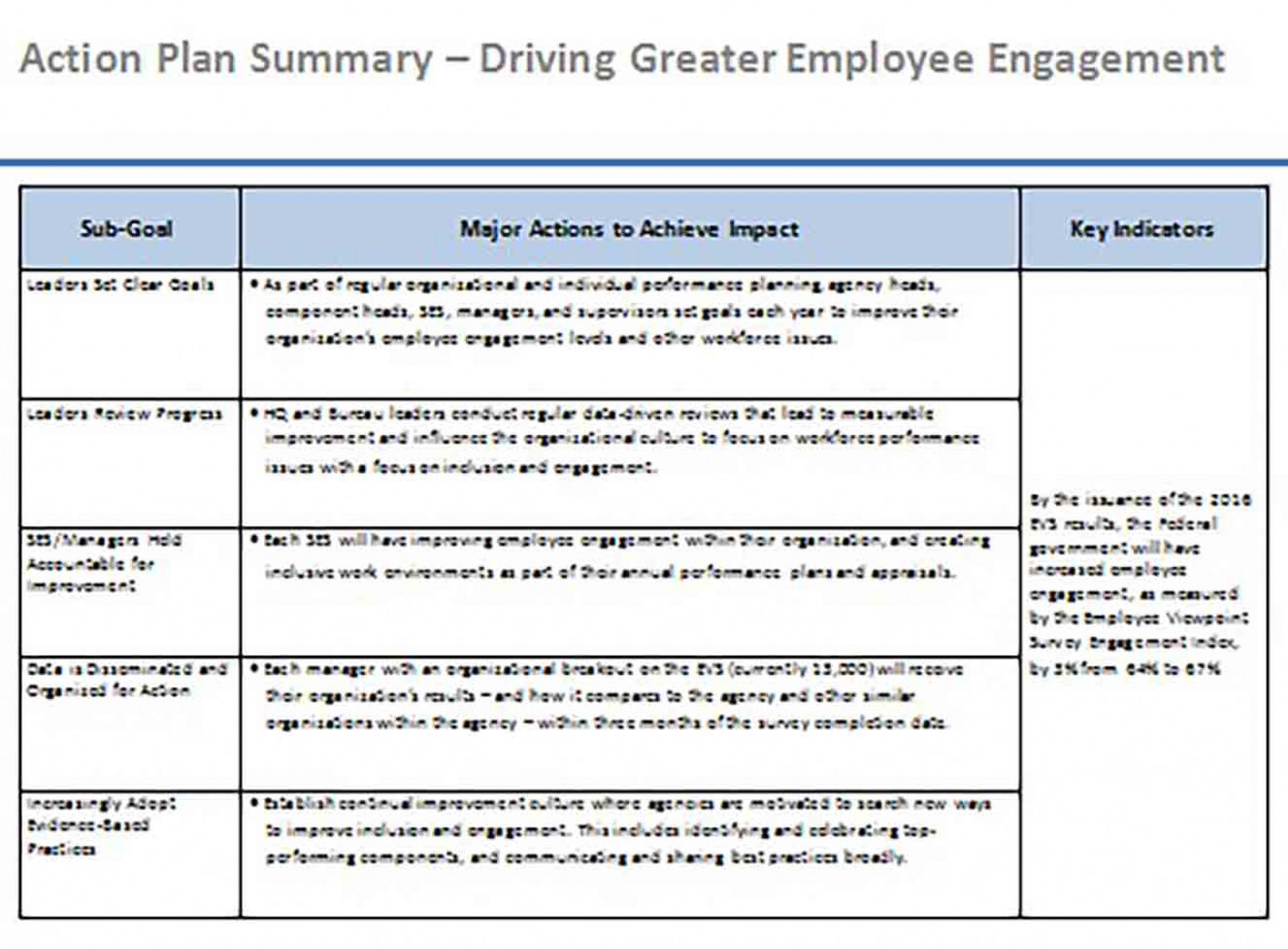 Quarterly Employee Review templates