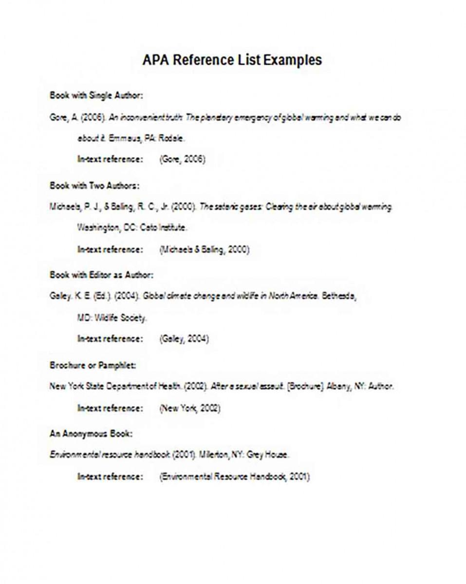 Sample APA Reference List templates