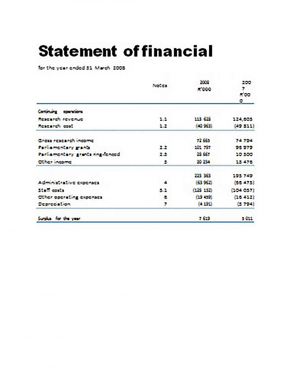 Statement of Financial Performance templates