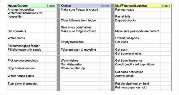 Trip Preperation Packing List 1
