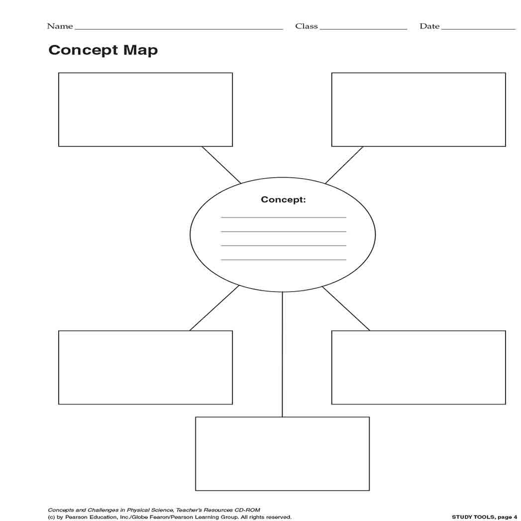 conceptmap1 1