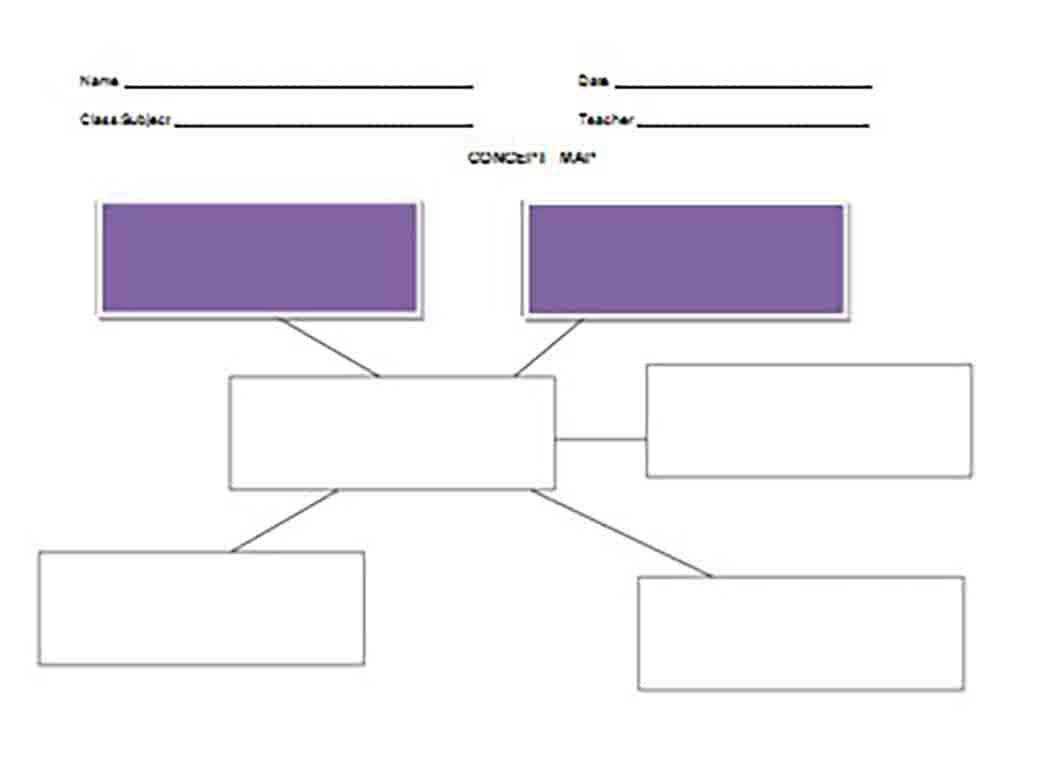 conceptmap2 1