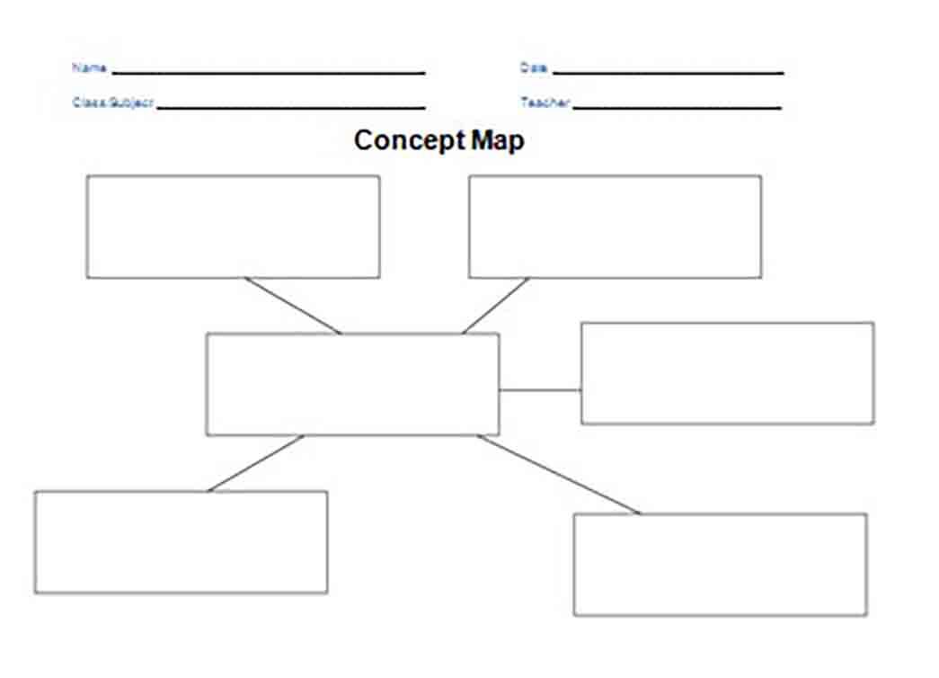 conceptmap2