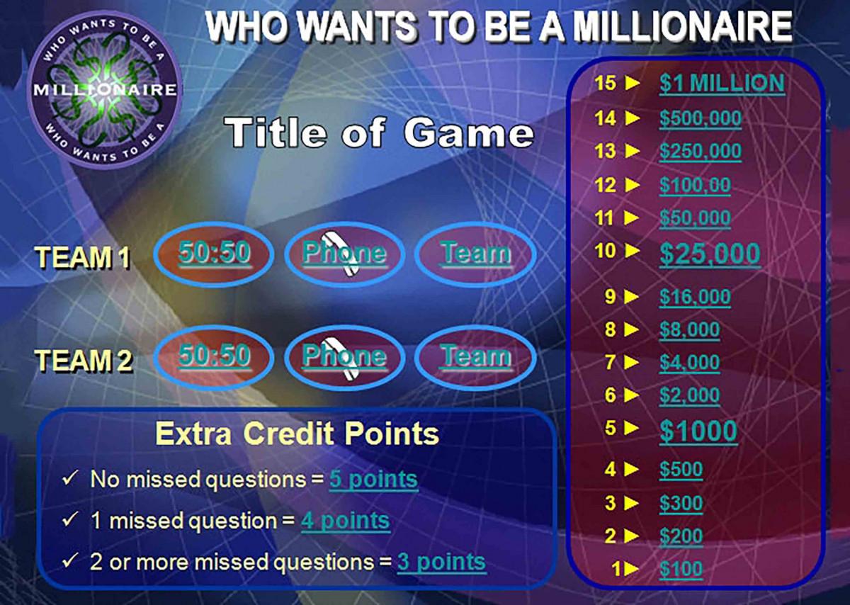 millionare game templates